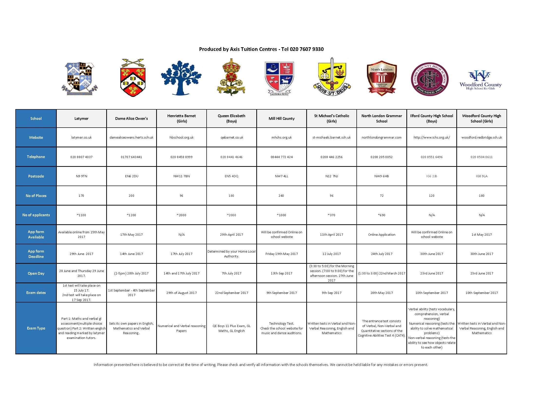 grammar school time table2(1)